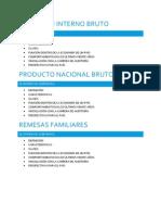 Variables Macroeconomicas y Vinculacion Con El Cpa