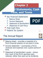Financial Management 2 - Birmingham