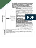 Quadro Sancionatório Penal.doc