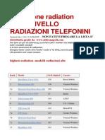 Lista+Livello+Radiazioni+Telefonini+2013