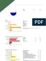 post graduate survey 32014