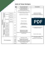tabela geológica