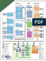 SAP BO 4.1 architecture