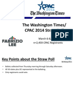 CPAC Straw Poll 2014 Results