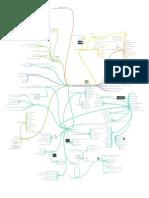 Metodologías para el desarrollo de software (2) (1)