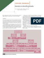 Hipopotasemia en atención primaria