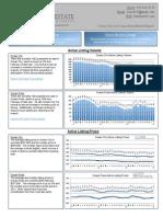 Ocean City MD Real Estate Report - Mar. 2014