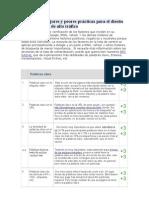 Prácticas para el diseño de un sitio web de alto tráfico