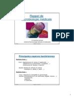 00 Rappel Microbio Medicale