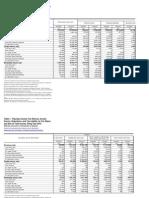 IRS Fiduciary Income Tax Returns - 12fd01
