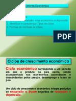 Ciclos_económicos