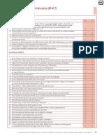 Test Müncher Alkolismustes (MALT)