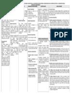 Matriz de Consistencia 22-07-13