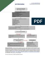 FMI Stroke Algorithm Review v2.1
