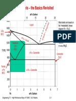 Metalurgia básica.pdf