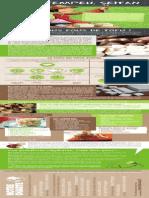 GUIDE_PRATIQUE_TOFU.pdf