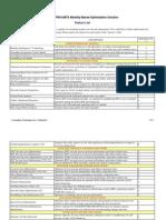 GroundHog Company Optimization Parameters