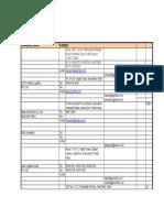 List of Korean Companies