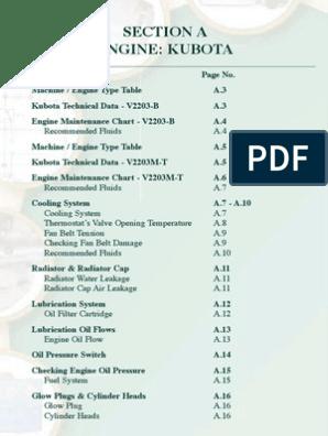Service - Service Manual Code 950 _ 994 _ 653 (1) Kubota