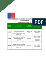 Productos Biologicos Inmunologicos Uso Salmonidos (SAG)
