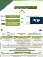 Mapa estrategico ICBF