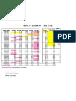 FINAL Standings Math 17 100-215