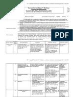 Dosificacion Trabajo Docente 2013-2014