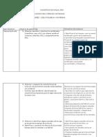 Planificacion Anual Ciencias 2014