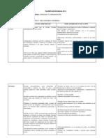 Planificacion Anual de Leguaje 2014