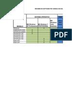 Relacion de Sw Por Modelo-proyecto Estandarizacion