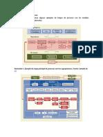 Modelos de Mapa de Procesos