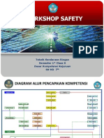 Workshop Safety