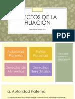 11. EFECTOS DE LA FILIACIÓN (DERECHOS Y DEBERES)