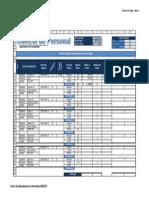 Examen I - Excel Basico