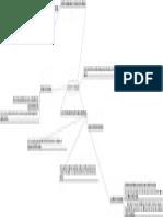 proyecto personal mapa mental (1).pdf