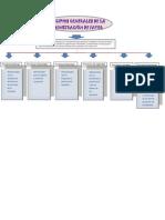 mapa c principios generales de la administracion de fayol1