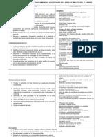 CARTEL DE CAPACIDADES 2° (1)