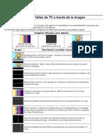 Analisis de Fallas de Tv a Traves de La Imagen