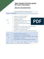 Tablas de Macroelementos y Microelementos