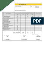 laporan penggunaan