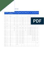 Pipe Outside Diameter Comparison Table