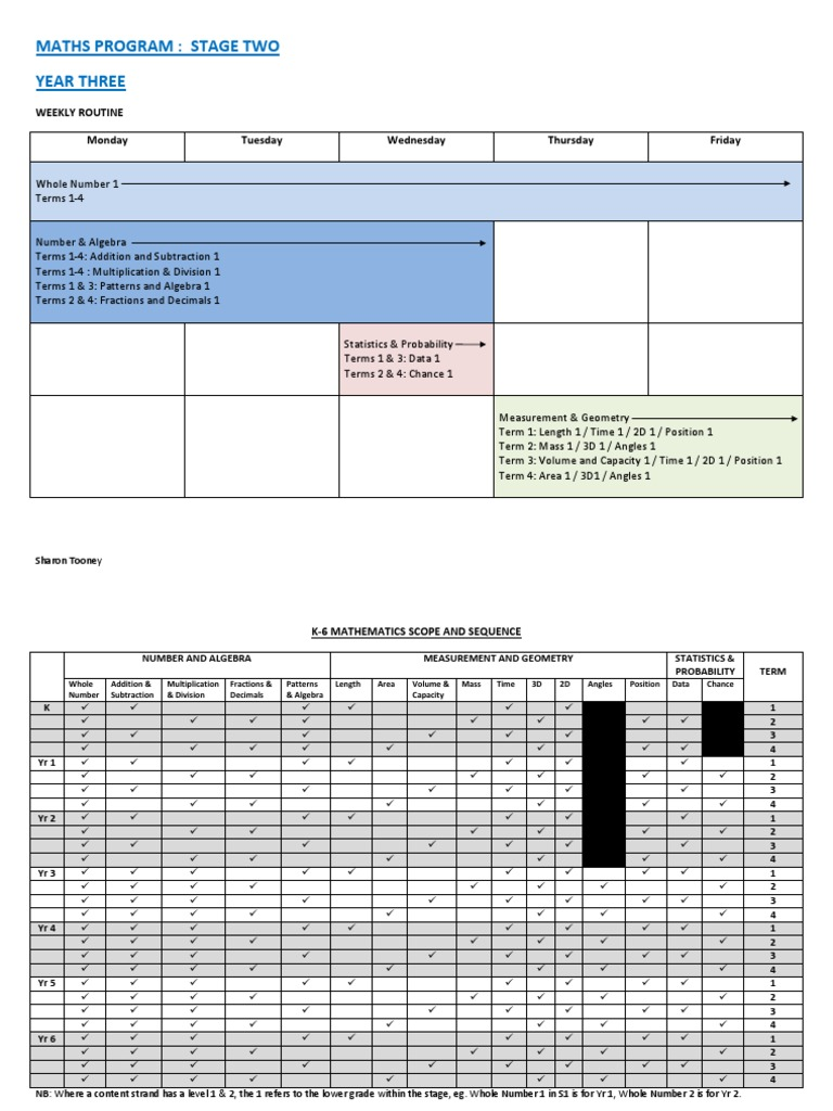 Workbooks mab worksheets : Year 3 Maths's Programme, Term 1 | Multiplication | Fraction ...