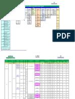 Model Selection de Codification Chart