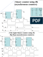 Digital Logic Design No 6 Counters and Registers