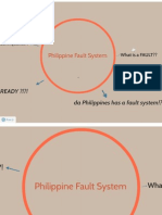Philippine Fault System