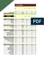 presupuesto financiero formato