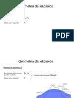 Geometría del elipsoide2