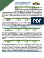 Resultados i y II Vuelta Softbol Ticuantepe 2014