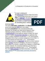 ESD vs Anti