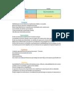 Analisis FODA Inmobiliaria